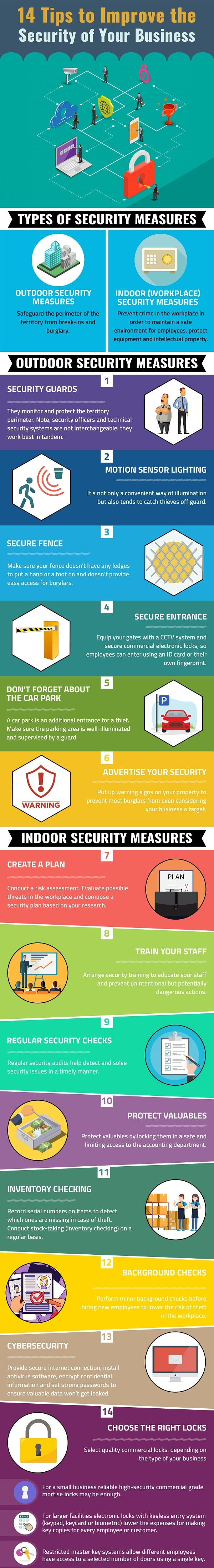 Infographic: 14 Tips to Improve the Security of Your Business